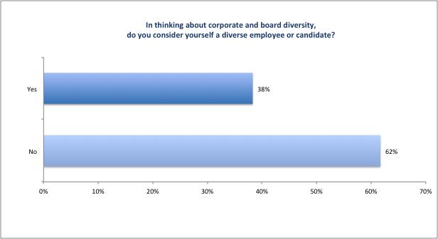 CFO_Survey_2016_Figure11