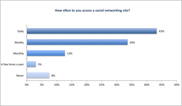 CFO_Survey_2016_Figure21
