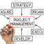 Sharpen Your Project Management Skills