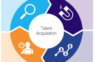 Building a Talent Acquisition Brand