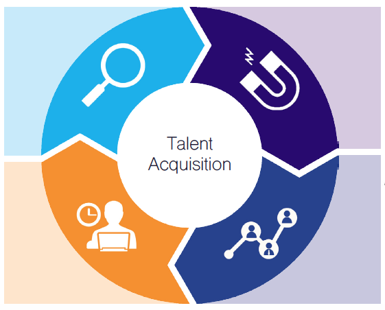 Building A Talent Acquisition Brand Pearson Partners