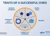 Traits and Characteristics of a Successful CHRO