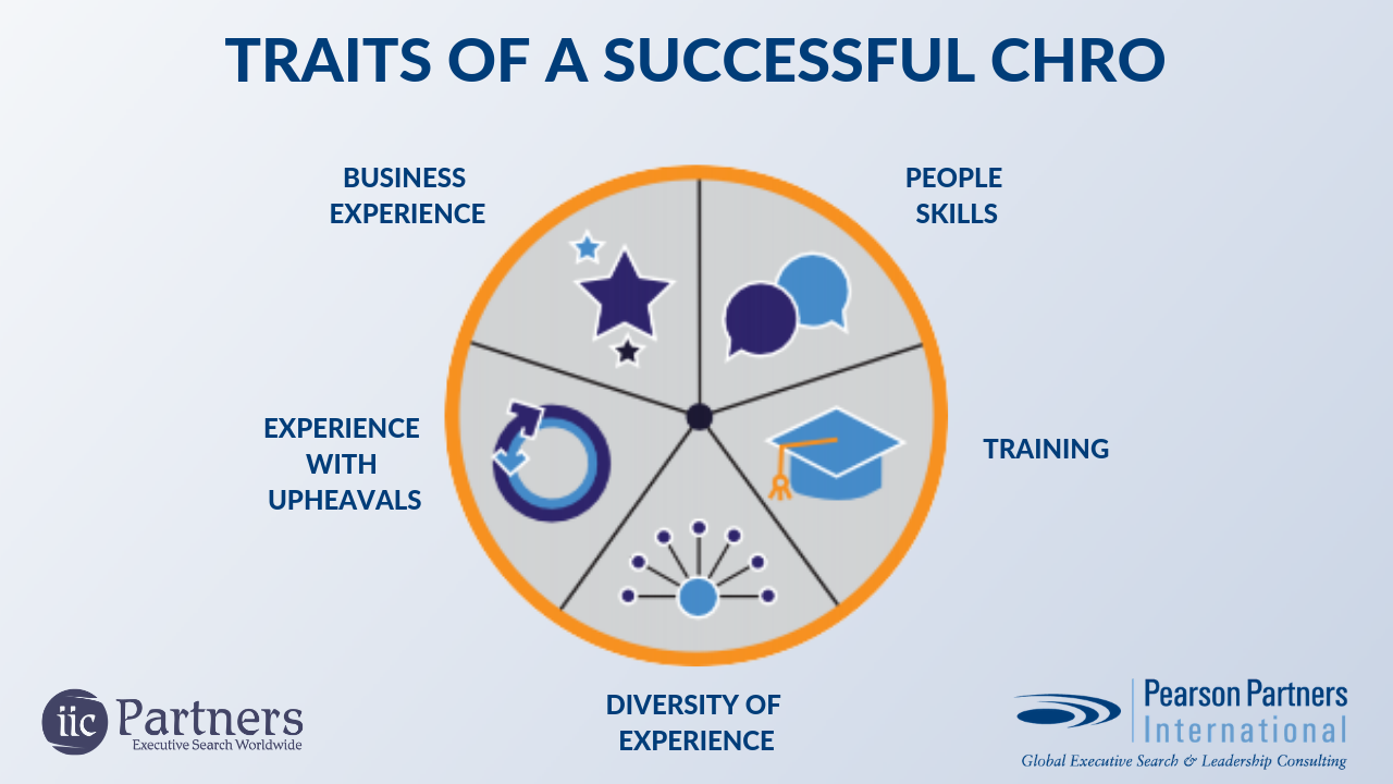 graphic of traits of a successful chro