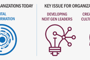 Executive Talent 2025: What's Now, New and Next in Global C-Suite Talent