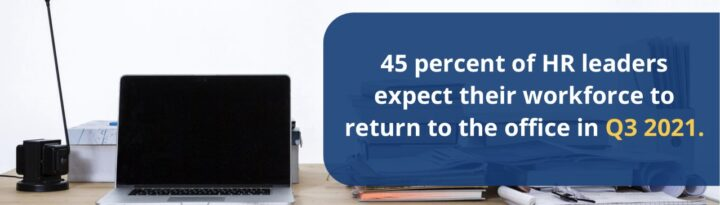 image of 45 percent of HR leaders expect people to return to office Q3 2021